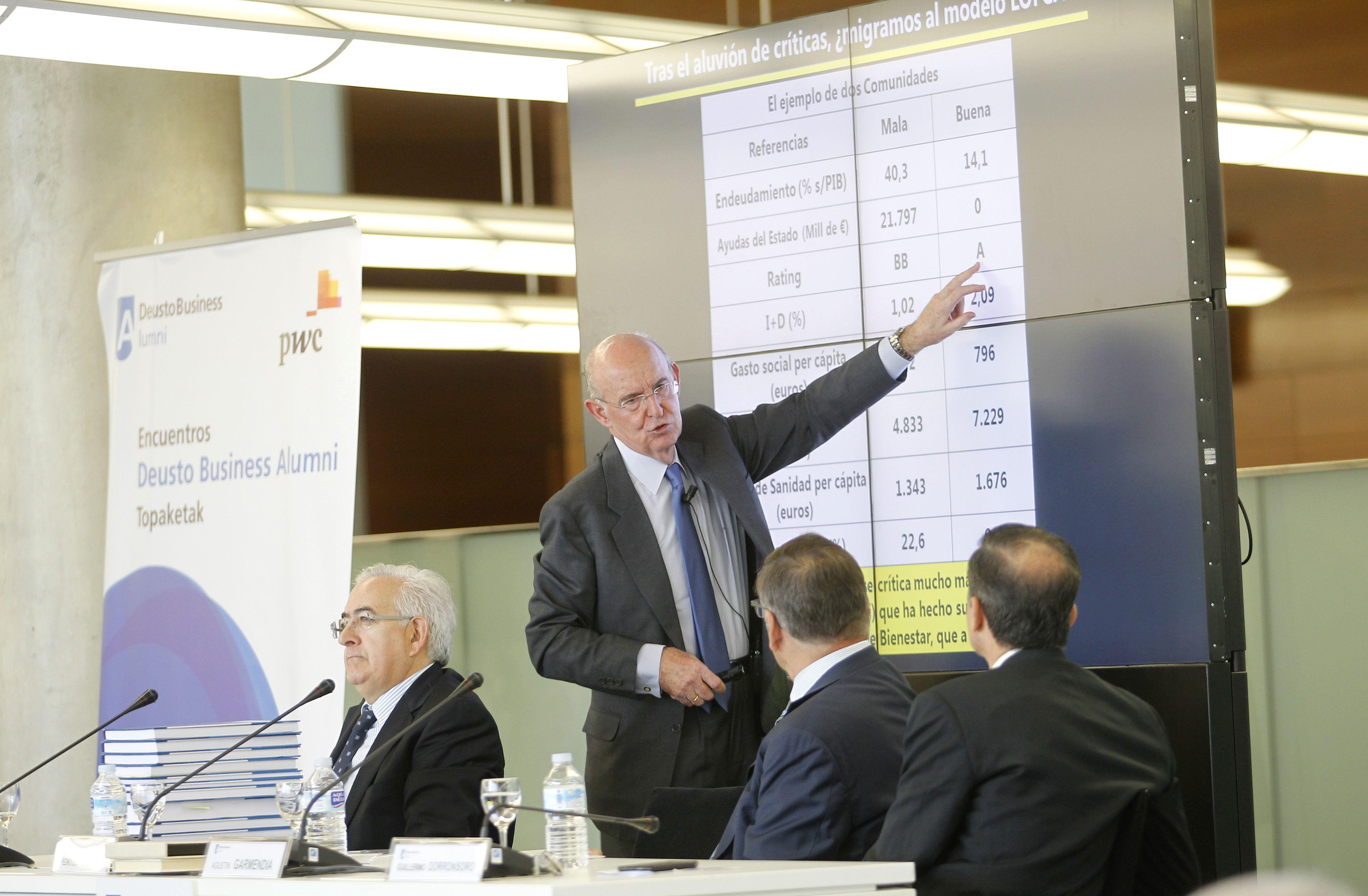 Pedro Luis Uriarte en la presentación de Bilbao en Deusto Bussines Alumni.